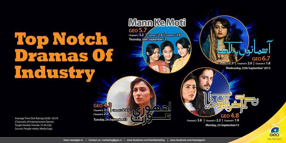Best Pakistani Drama Serials In 2013