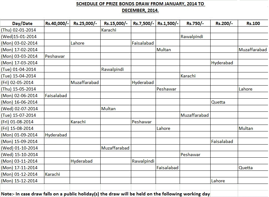 prize bond draw schedule 2014 in Pakistan national savings