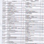 BZU Multan BA, BSc Supplementary Exams Date Sheet 2014 Download