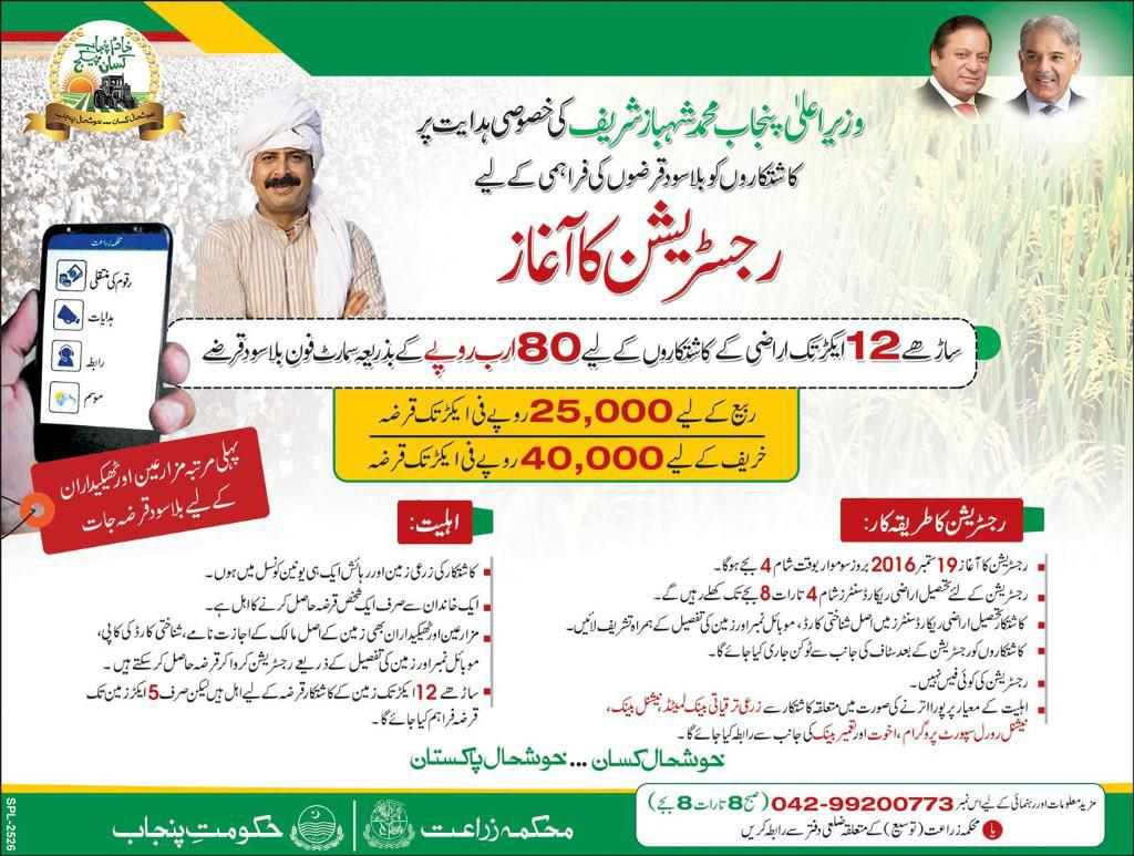 CM Punjab Kisan Loan Scheme 2016 Registration Procedure
