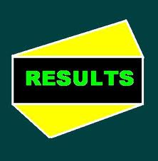 BISE Intermediate 12th Class Result 2012 delay due to Computer errors