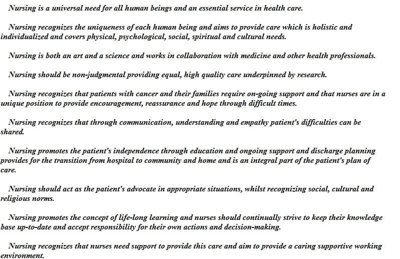 Importance of Nursing