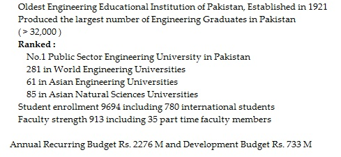 UET Lahore Masters,MPhil Degree GAT Entry Test Result 2012 1