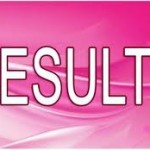 BISE Kohat Board Inter Part 1, 2 Result 2014 1st, 2nd Year Result