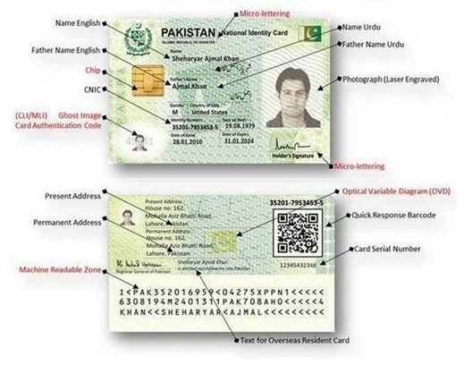 Nadra token number tracking : Bitcoin to nz bank account