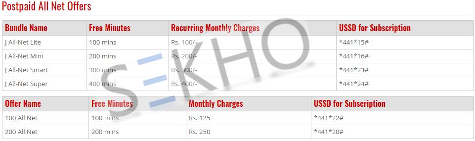 Warid Postpaid Call All Net Offers