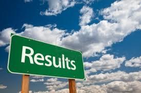 Punjab University MA Engilsh Part 1, 2 Result 2017