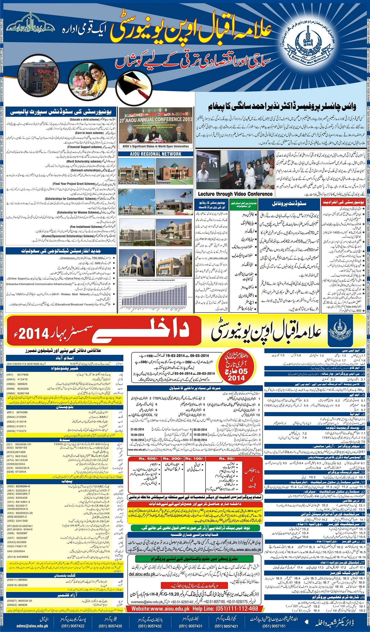 Allama iqbal Open University AIOU Spring admission 2014 Form Online