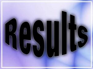 8th Class Result 2017 Muzaffargarh, Narowal, Nankana, Sheikhupura
