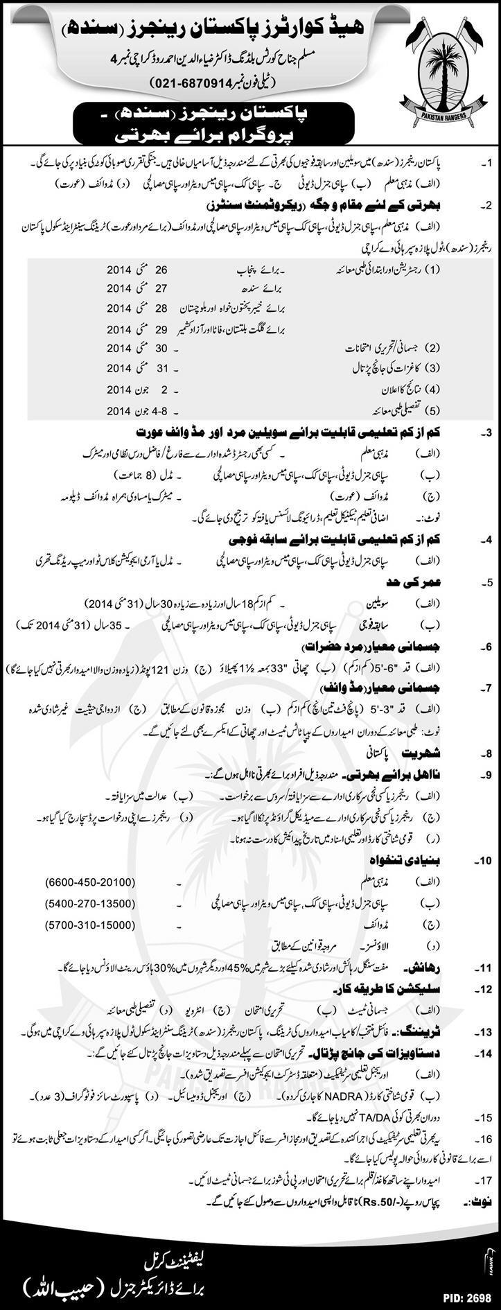 Pakistan Rangers Sindh Jobs Karachi 2014