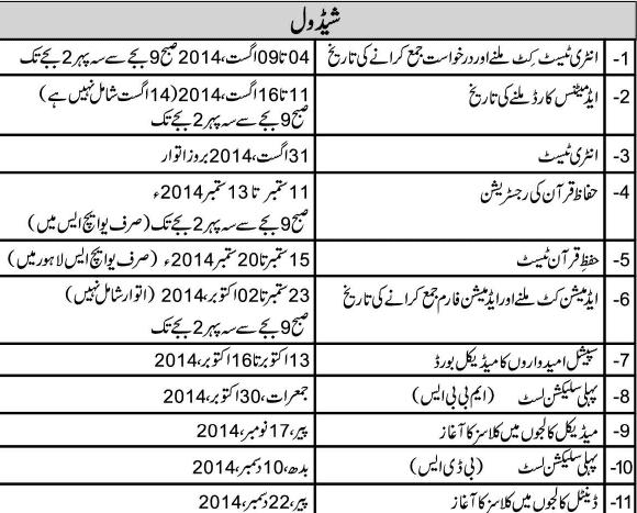 Punjab Medical Colleges Registration Form Dates 2014 Admission Card
