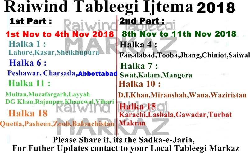 Raiwind Tablighi Ijtema 2018 Dates Schedule