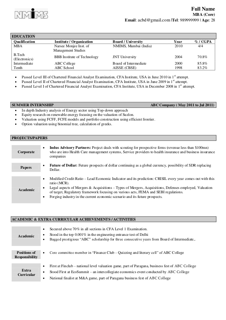 Cv Format For Mba Freshers Free Download In Word Pdf Sekho Com Pk
