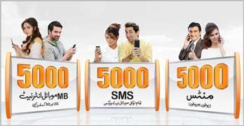 Ufone *5050# Package Asli Chappar Phaar Offer