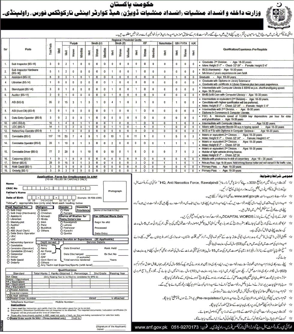Anti Narcotics Force Rawalpindi Jobs 2014 Form Download, Last Date