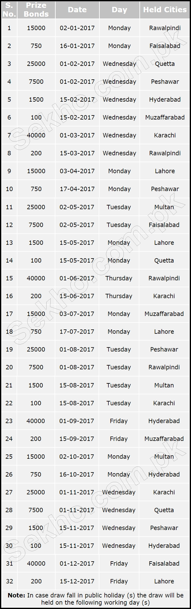 Prize Bond Draw Schedule 2017 In Pakistan National Savings