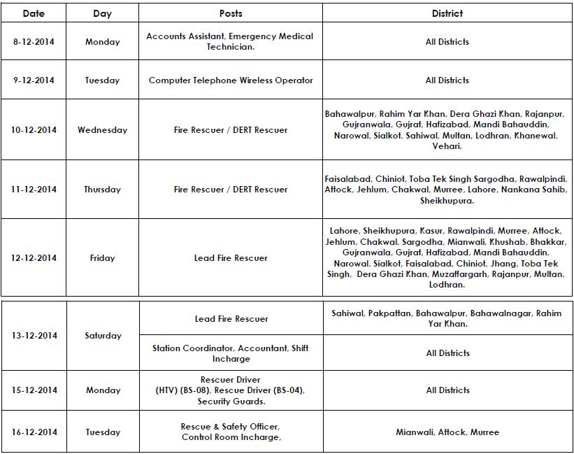 Punjab Rescue 1122 Interview Dates, Schedule, Candidates List 1