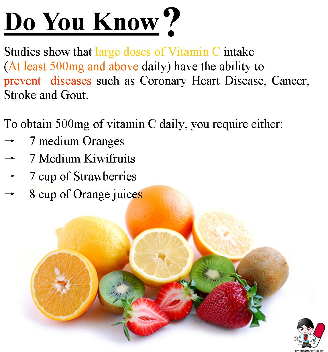 Vitamin C reduce Heart disease and Cancer