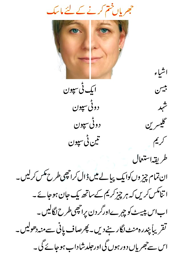 Anti Wrinkle Home Remedies In Urdu