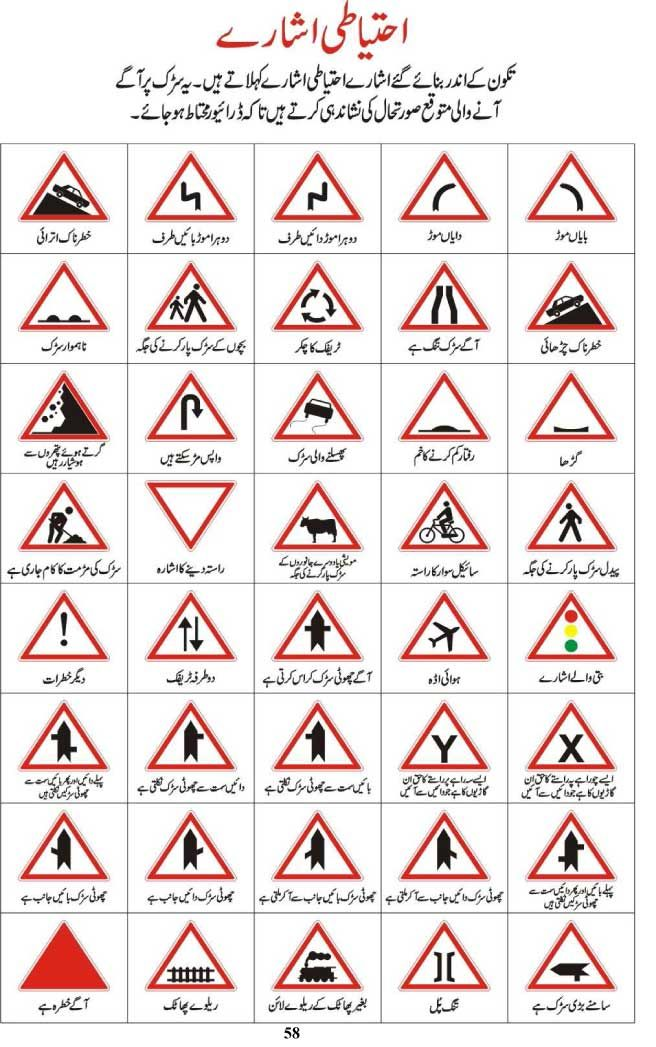 Traffic Signs In Pakistan in Urdu