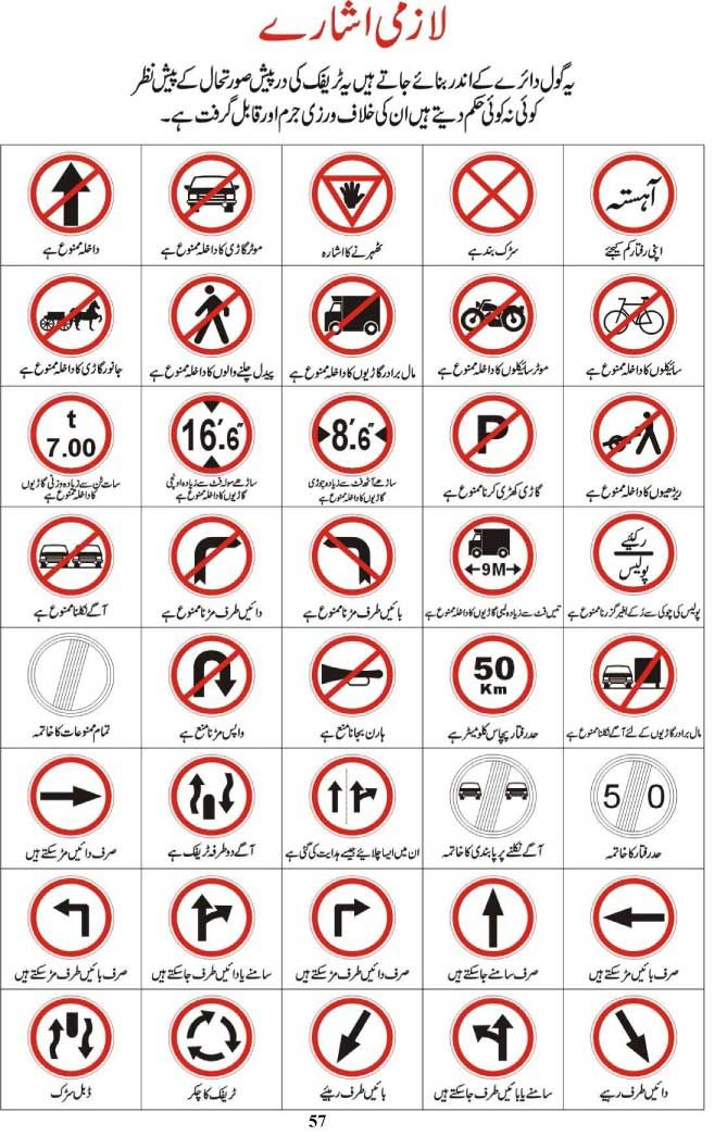 Traffic Signs In Pakistan With Meanings In URDU, English