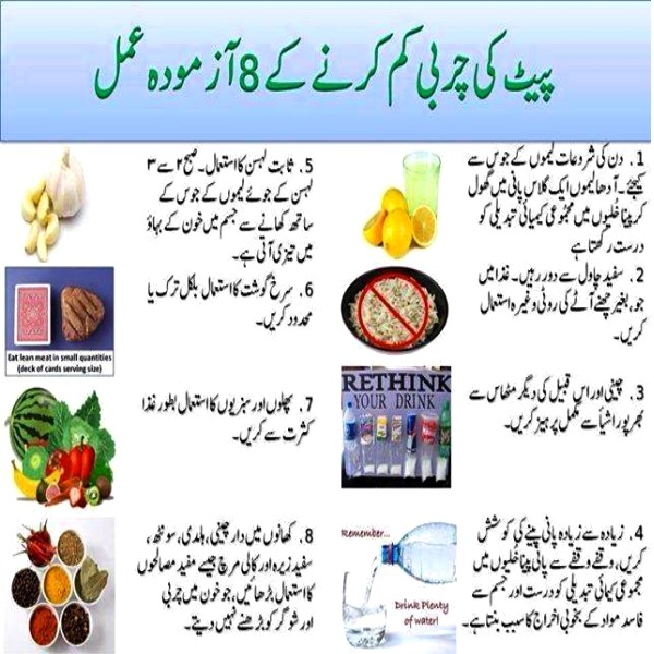 Tips For Losing Weight In Urdu