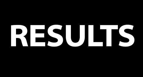 9th Class Result 2021 Sahiwal Board Date Gazette