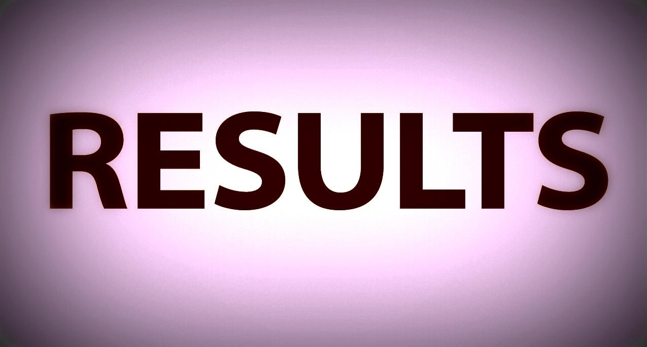 BISE AJK Board Mirpur Inter Part 2 Result 2016 FA FSC