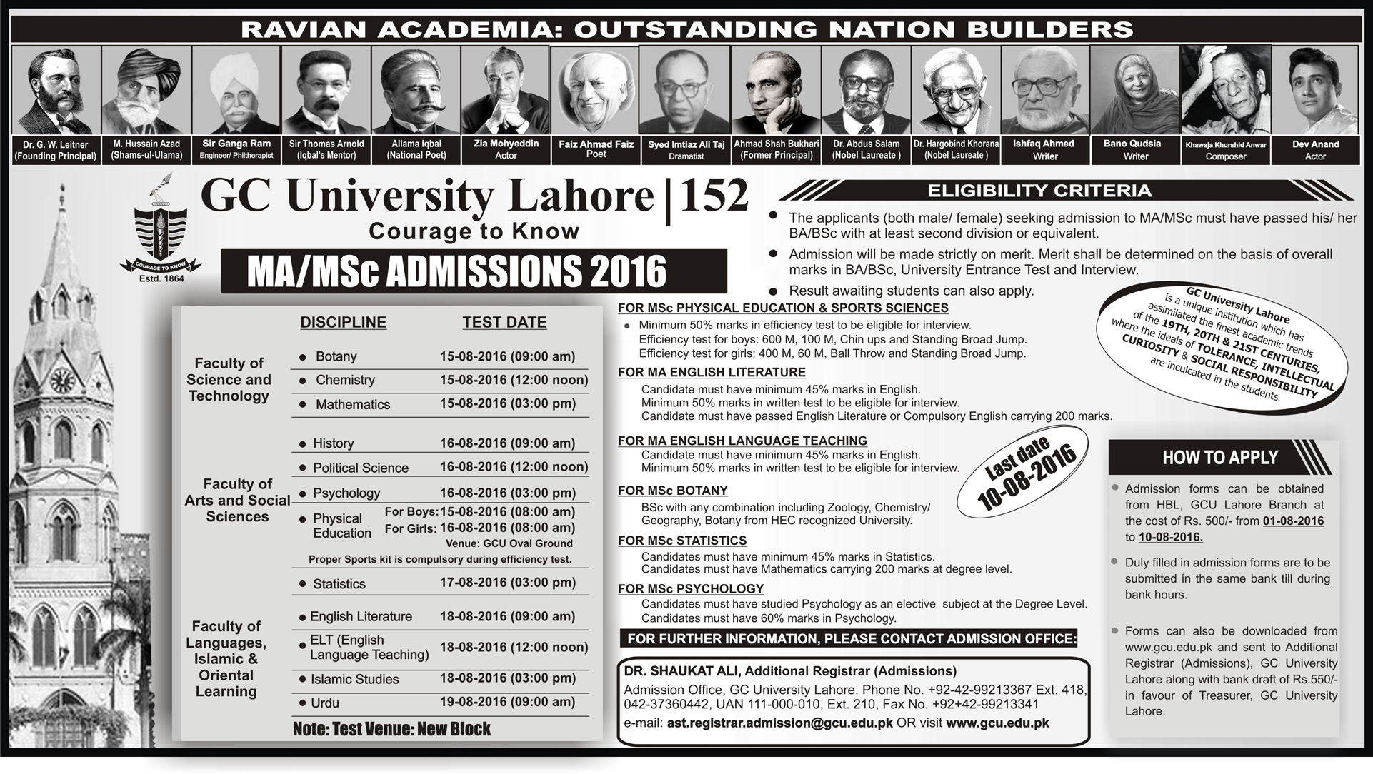Government College University Lahore MA Political Science Admissions 2017