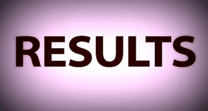 Sargodha Board 9th Class Result 2021 Search By Name