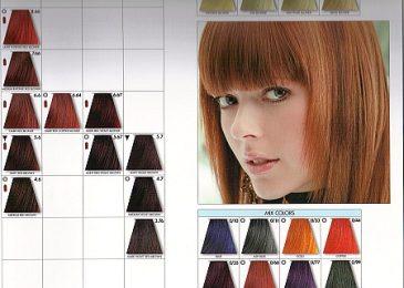 Keune Hair Color Chart In Pakistan