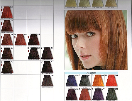 Keune Hair Color Chart In Pakistan