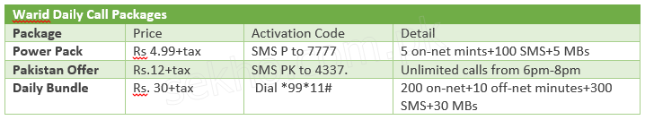 Warid Call Packages 2018 Daily