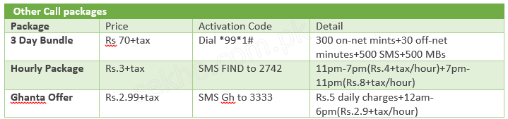 Warid Call Packages 2018 Hourly