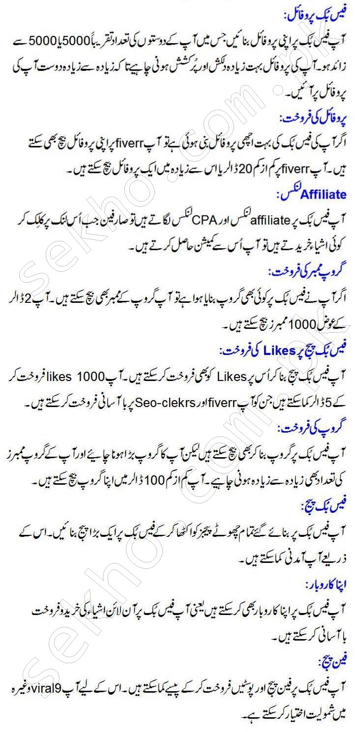 How To Earn Money On Facebook In Pakistan In Urdu