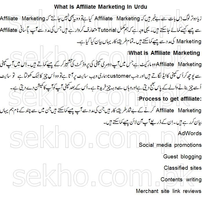What Is Affiliate Marketing In Urdu