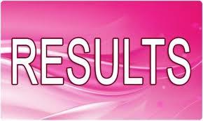 BISE Kohat Board Inter Part 1, 2 Result 2017 1st, 2nd Year Result