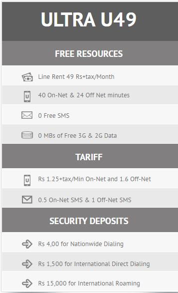Ufone Postpaid pakcages 2017 Ultra U49