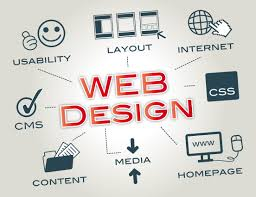 Web Designing Course Online Free In Urdu