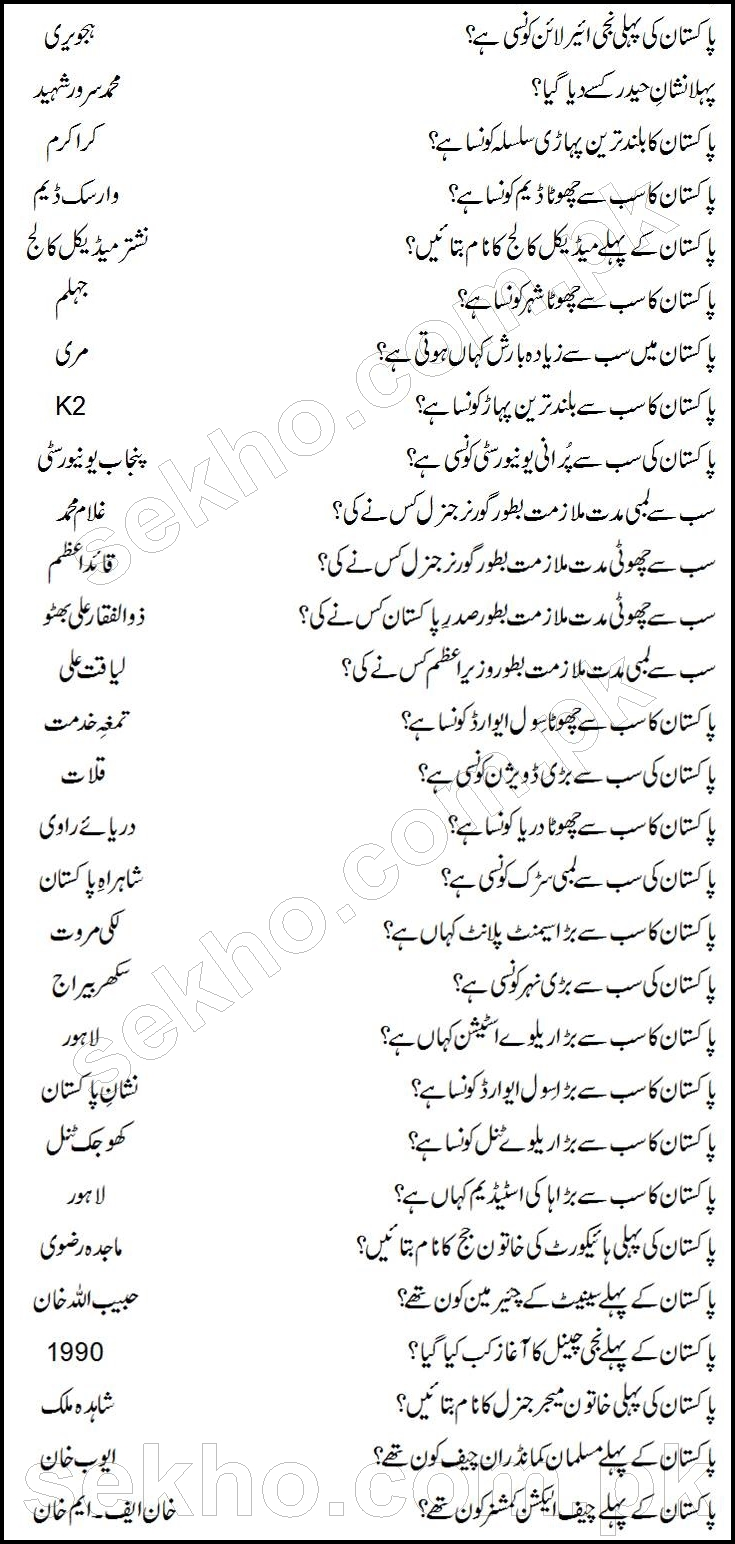 Pakistan General Knowledge Mcqs With Answers in Urdu
