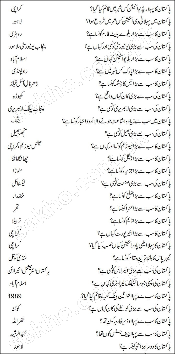 Pakistan General Knowledge Questions With Answers in Urdu
