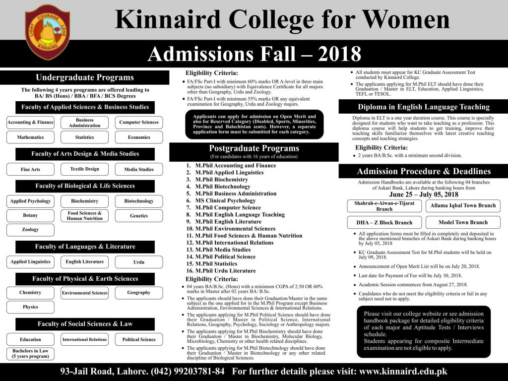 Kinnaird College For Women Intermediate Admissions 2018 Form, Date Schedule