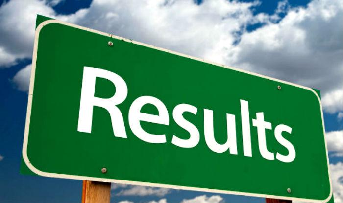 Abdul Wali Khan University AWKUM BA BSC Result 2018