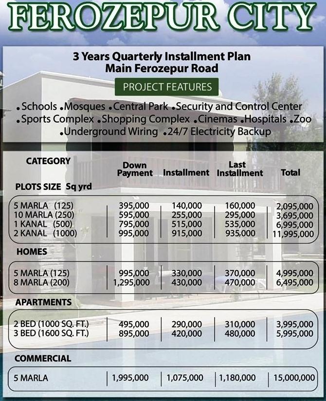 Ferozpur City Housing Scheme Lahore Payment Plan of Installments
