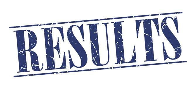 BISE Lahore Board Inter Part 1 Result 2018