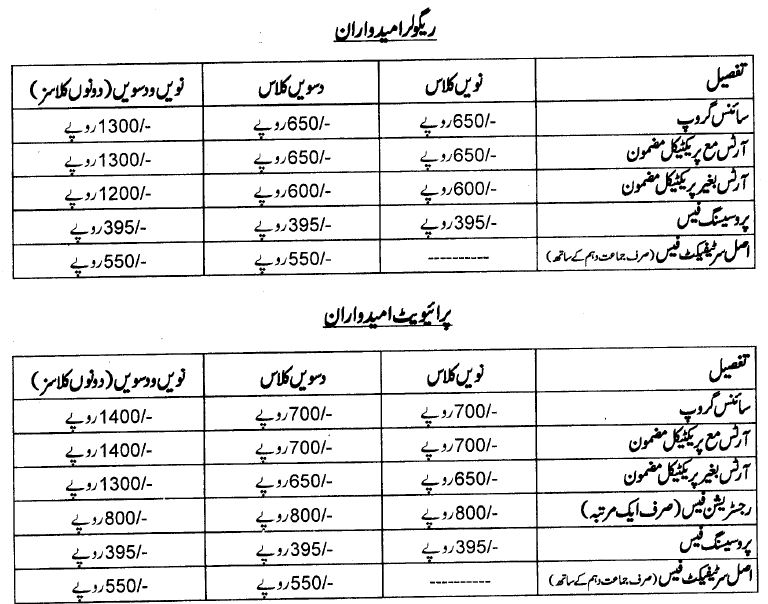 BISE Lahore Board Matric Online Admission 2020,SSC,9th,10th