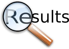 PU B.Com Part 1, 2 Supplementary Result 2019