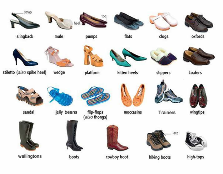 Top Shoes Brands in Pakistan for Men and Ladies