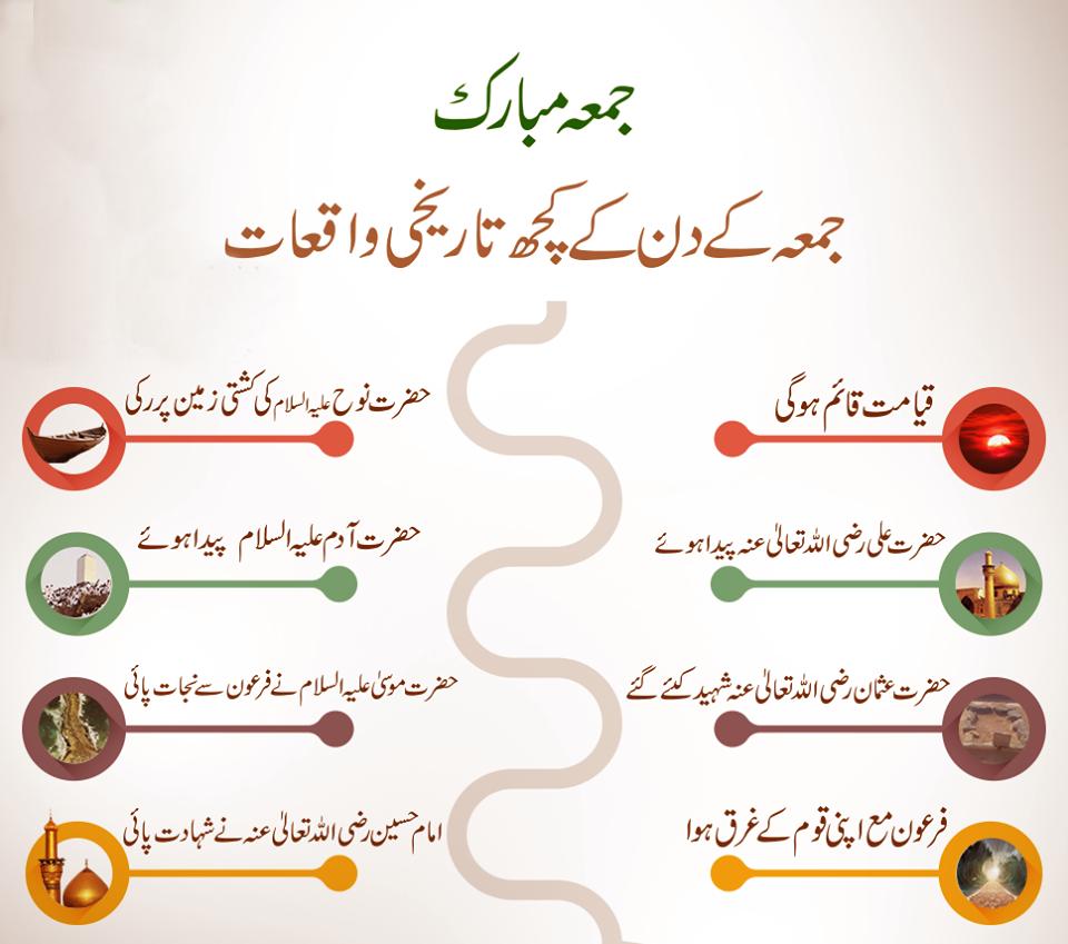 Jumma Mubarak Sms In Urdu 2020 Messages Wishes