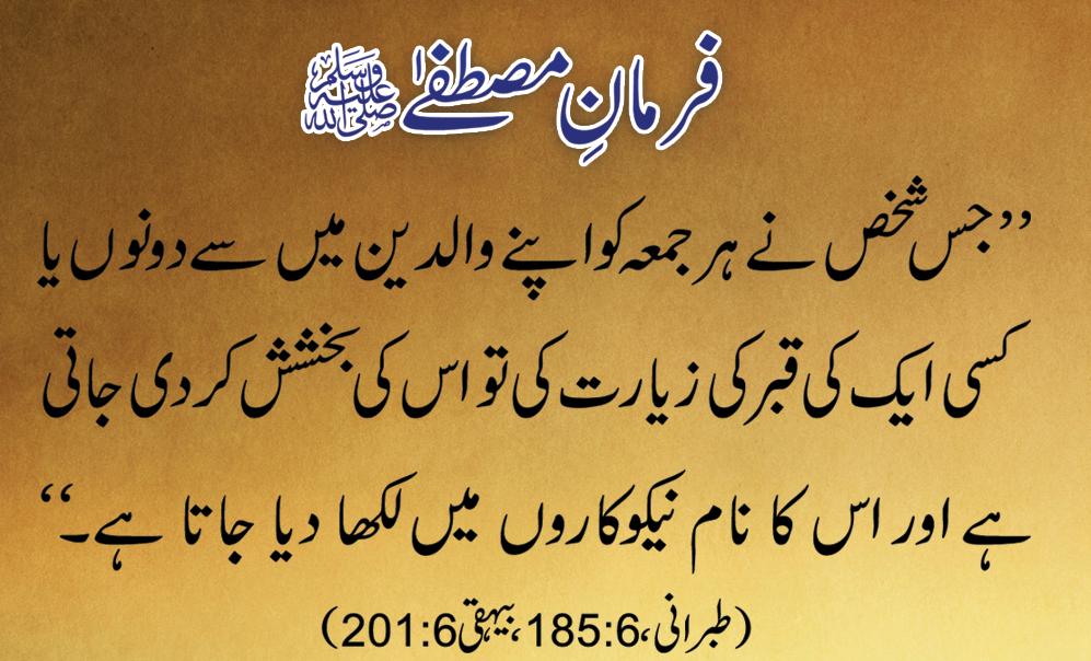 Jumma Mubarak Wishes In Urdu 2020